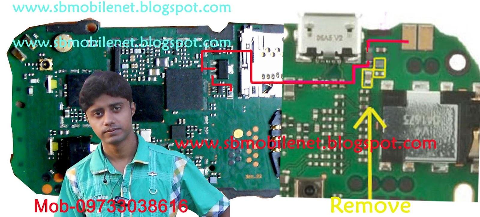 Nokia Solution Samgung Chaina Mobile Hardware Solution