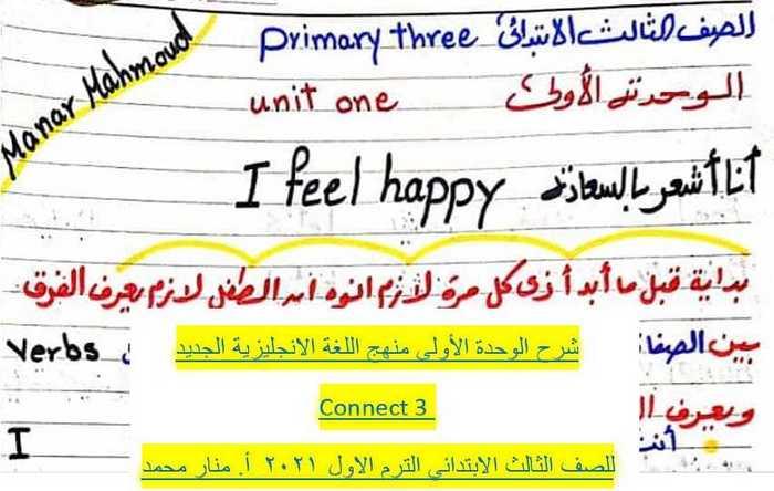شرح الوحدة الأولى منهج اللغة الانجليزية الجديد  للصف الثالث الابتدائي الترم الاول 2021 موقع مدرستى