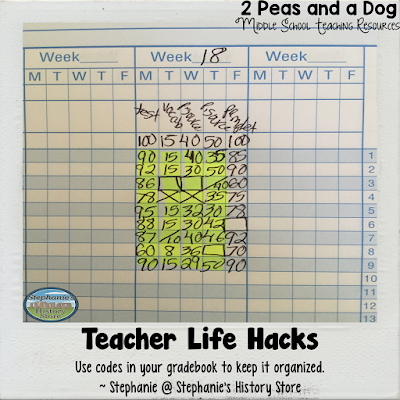 3 top tips to an organized gradebook.