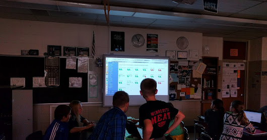 Independent and dependent variables with @Desmos classroom card sort