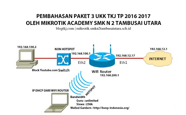 Download Pembahasan Uji Kompetensi TKJ Tahun 2017 Paket 3 1