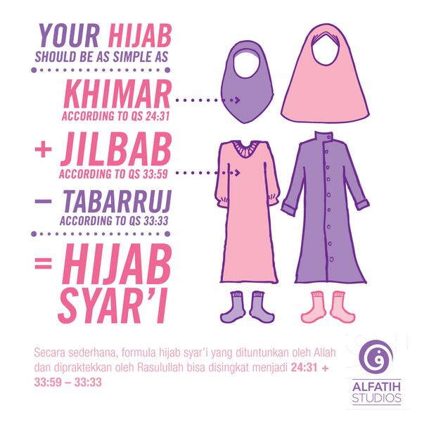 Rumus Hijab Syar`i ala Ustad Felix Y Siauw yuk behijab -ridous