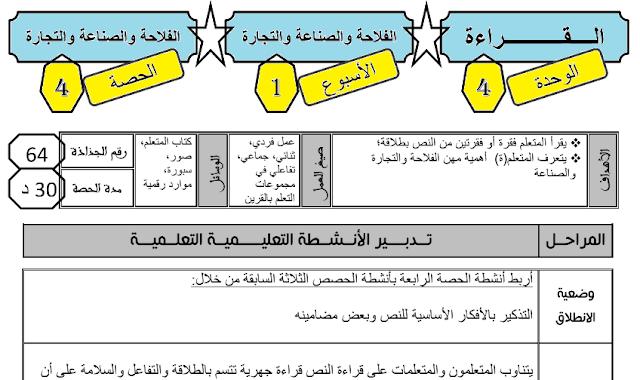 جذاذات الجديد في اللغة العربية للمستوى الرابع