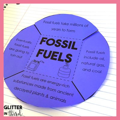 interactive notebook activity of fossil fuels