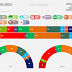 THE NETHERLANDS, March 2017. Ipsos poll