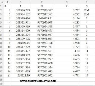 Cara mengubah data koordinat excel menjadi format text (.txt)