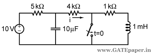 resonance in series lcr circuit