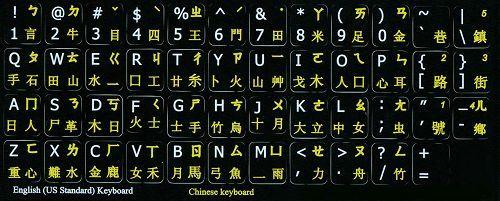 chinese alphabet to english