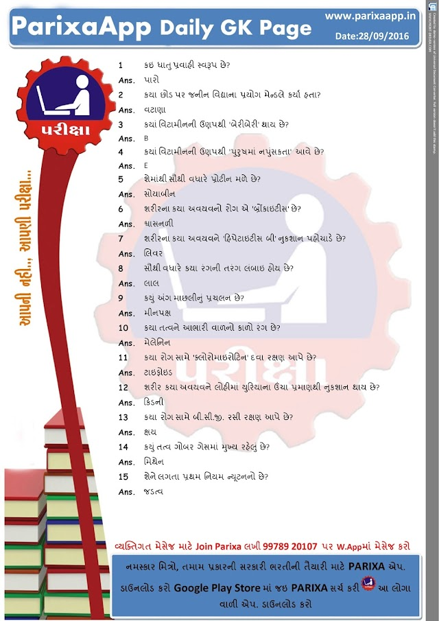PARIXAAPP DAILY GK PAGE DATE 28/09/2016