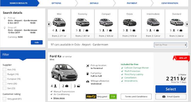 Norway car rental