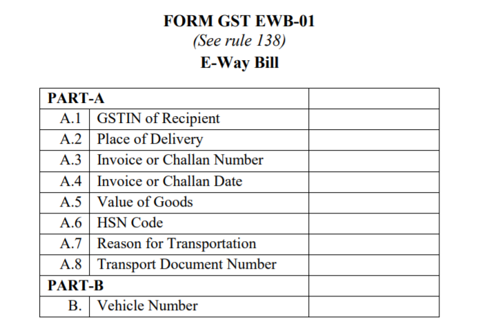 GST Eway bill format Tax Corner