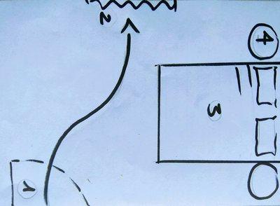 Camera da letto feng shui mesas microsoft studio di registrazione studi di design stanza da bagno art deco idee scrivania feng shui. Come Posizionare Il Letto Rispetto Alla Porta E La Finestra I Segreti Degli Host