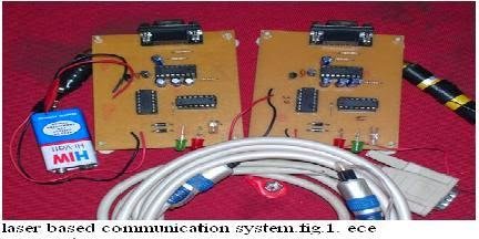Laser Based Communication System [Distance=500m] ( Hardware Project