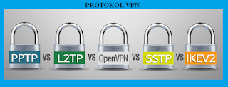 Types of Network Protocol Types On VPN