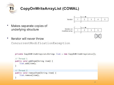 Difference between CopyOnWriteArrayList and Synchronized ArrayList in Java
