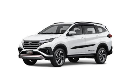 Harga Toyota Rush Jakarta - Blog Mas Hendra