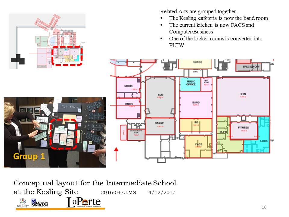 Laporte community schools projects april 2017 for Laporte community
