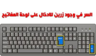"""لماذا يوجد اثنان من ازرار الادخال """" enter """" على لوحة المفاتيح """" keyboard """""""