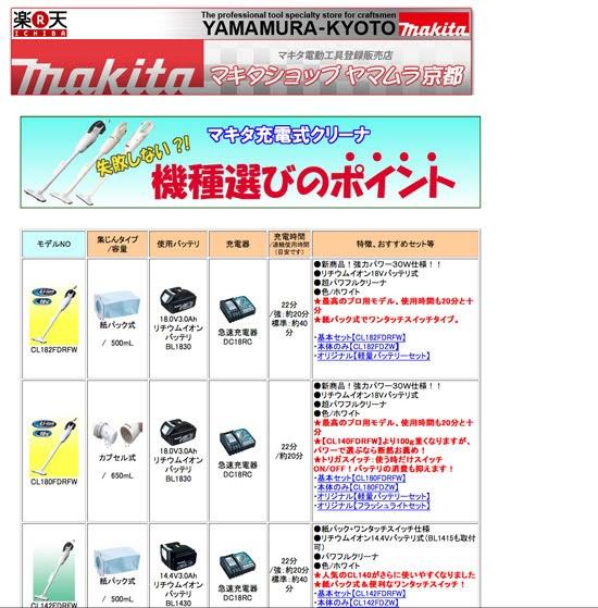 コードレスクリーナー 機種選びのポイント /  マキタショップヤマムラ京都 楽天市場