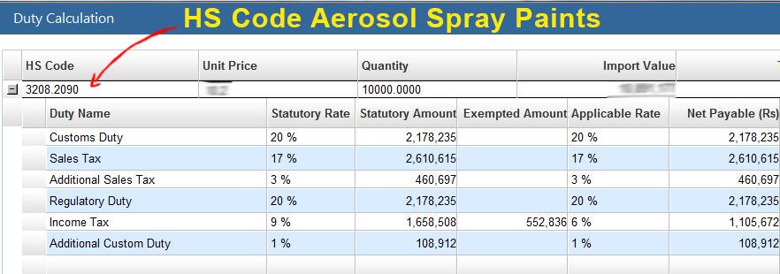 Import Duty on Aerosol Spray Paints in Pakistan