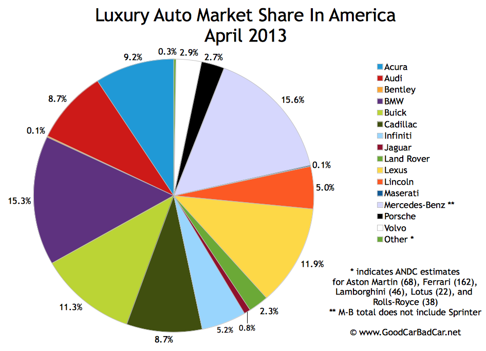 Luxury Vehicle Brands: Cadillac's 'Manhattan Project' Attracting Smart, Young