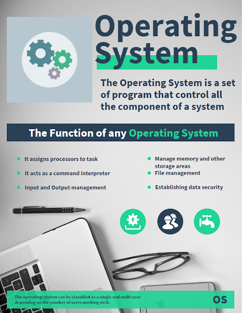 Operating System (OS) infographics