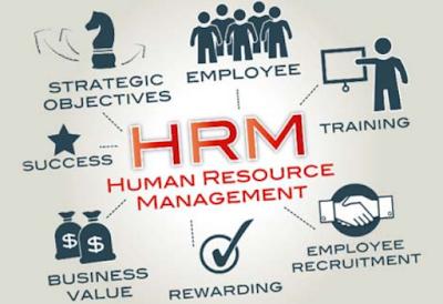Pengertian Lengkap Manajemen Sumber Daya Manusia Menurut Para ahli
