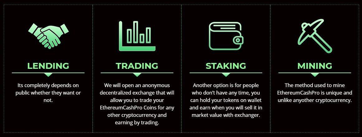 pattern day trading on cryptocurrency