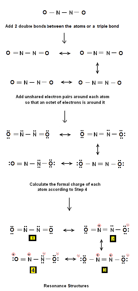 Simple Method for writing Lewis Structures for N2O2 ...