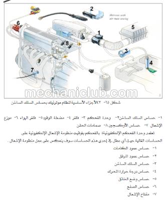 كتاب صيانة وإصلاح أنظمة الإشعال الإلكترونية في السيارات PDF