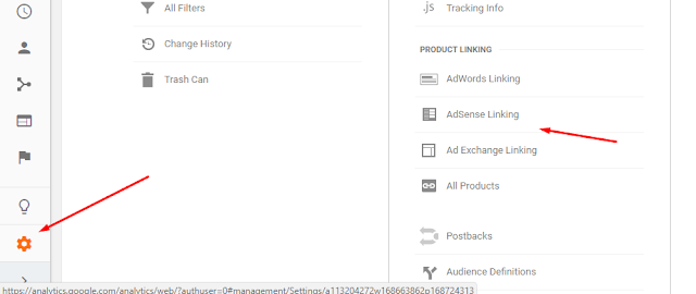 Link Analytics and AdSense