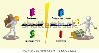 Difference between Active and passive income