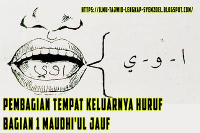 Keluarnya Huruf , Maudhi'ul Jauf, Jauf