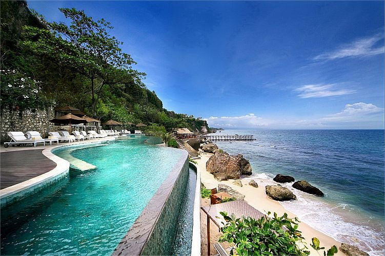 Recommended Bali Hotels