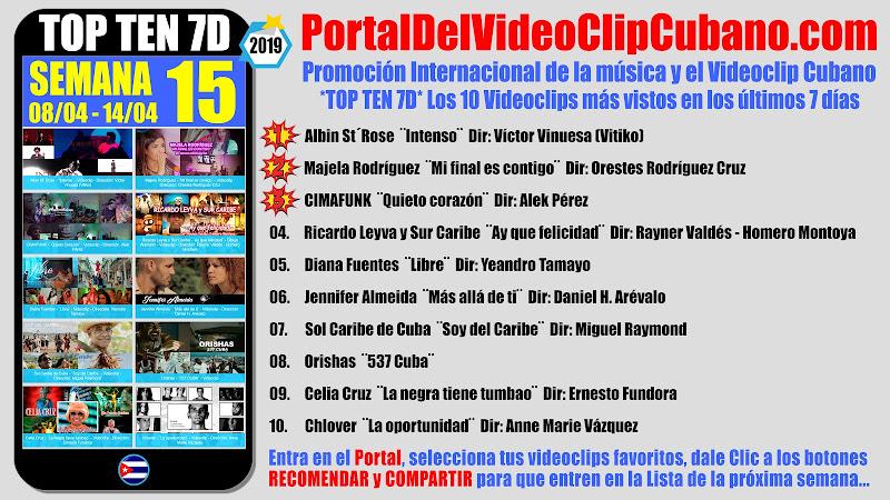 Artistas ganadores del * TOP TEN 7D * con los 10 Videoclips más vistos en la semana 15 (08/04 a 14/04 de 2019) en el Portal Del Vídeo Clip Cubano