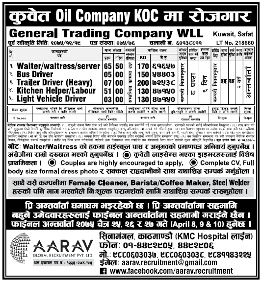 Jobs in Kuwait for Nepali, Salary Rs 72,538