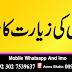 Hazrat Ali ki Ziyarat ka Powerful Wazifa
