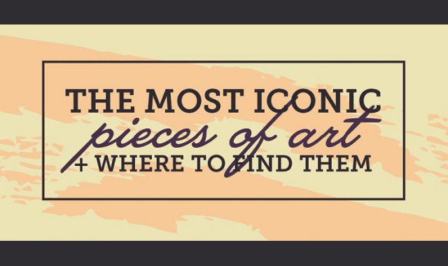 The Most Iconic Pieces of Art And Where To Find Them