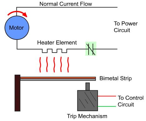 Thermal Overload Relay – Construction, Working and Application