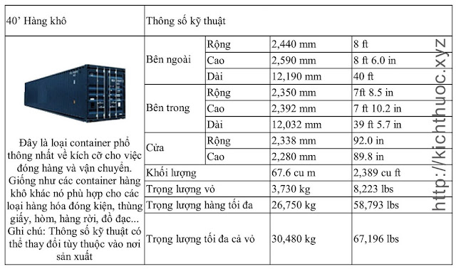 kich thuoc container hang kho 40 feet
