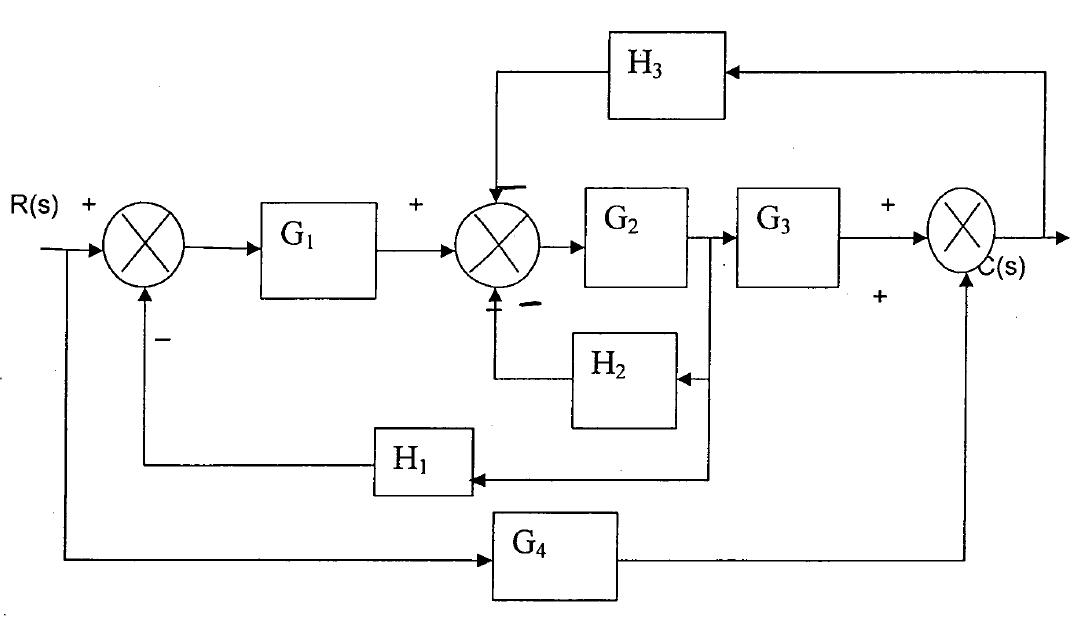 block diagram transfer function formula