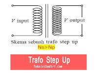 Jenis-Jenis Tarfo (Transfomator) - Elektronika Dasar