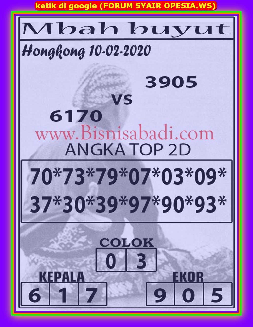 Kode syair Hongkong Senin 10 Februari 2020 191
