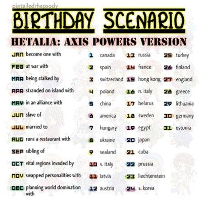 Just a Fangirl: Birthday Scenario