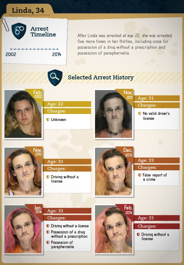Shocking Before and After Photos of Drug Abuse5