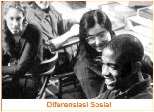 Pengertian, Ciri-Ciri, dan Jenis-Jenis Diferensiasi Sosial
