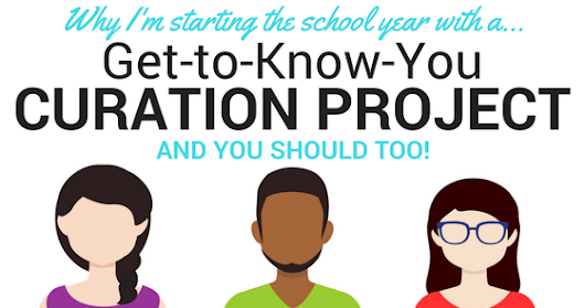 Why I'm Starting This School Year with a Get-to-Know-You Curation Project...and You Should Too!