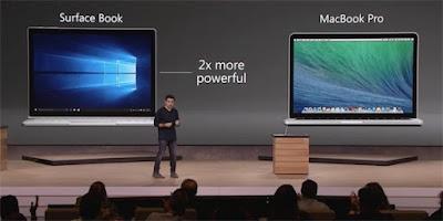حاسوب جديد من مايكروسوفت Surface AIO تحت شعار الكل في واحد