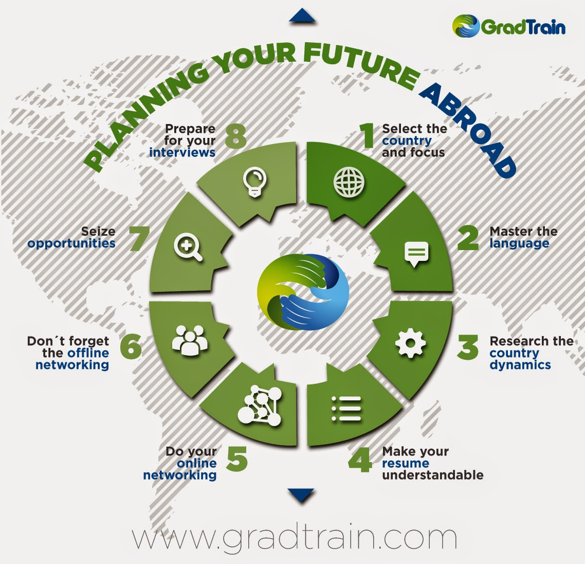 steps to finding your dream job abroad the gradtrain blog all fit interview preparation ability to effectively handle a case interview demonstrating analytical skills business sense or time management