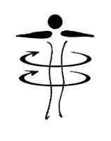 1 Ritualul Tibetan - Cele 5 Exercitii Tibetane